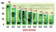 seer-rating